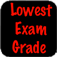 Lowest Final Exam Grade Calculator